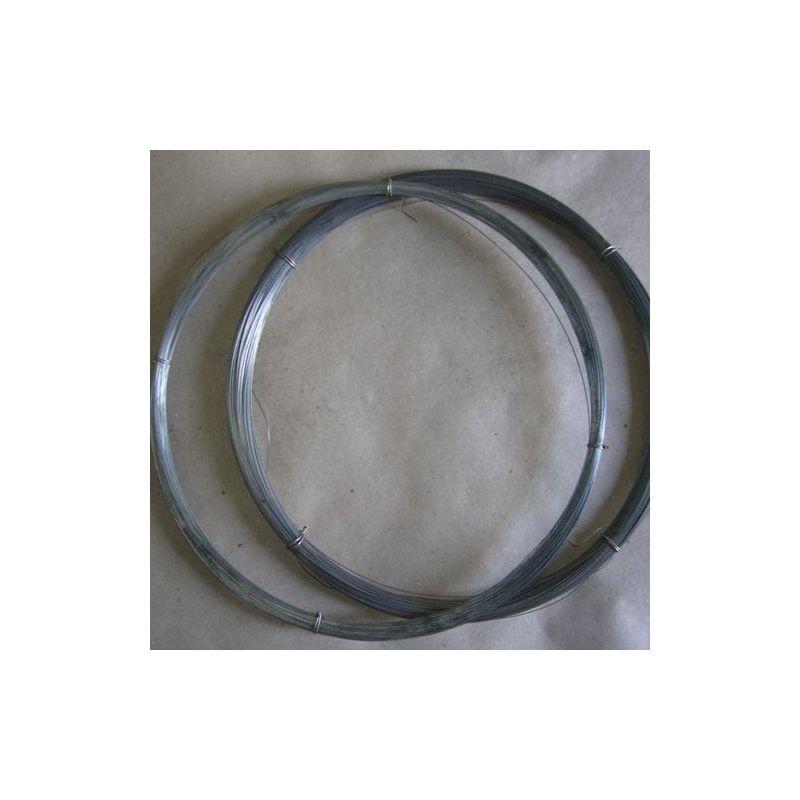 Alambre de hafnio 99,9% de Ø 0,5 mm a Ø 5 mm elemento de metal puro 72 Alambre de hafnio, metales raros